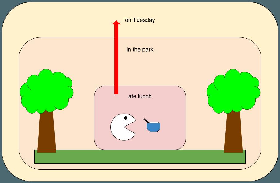 en-inside-out