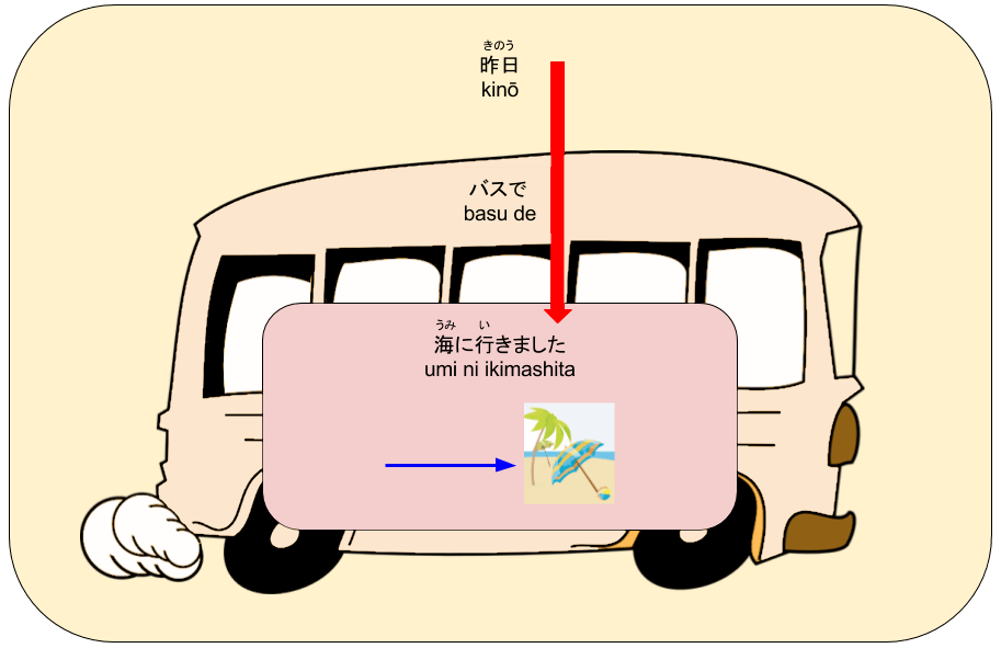kenta-bus