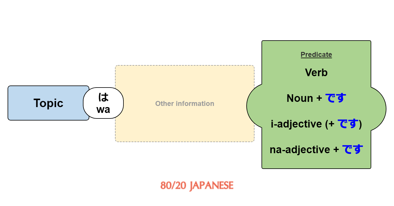 The Japanese word desu