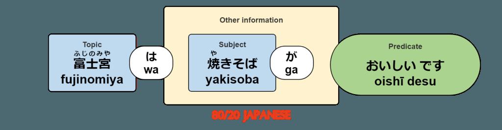 Fujinomiya has delicious yakisoba